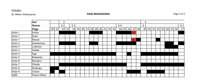 Stage Management Page Breakdown