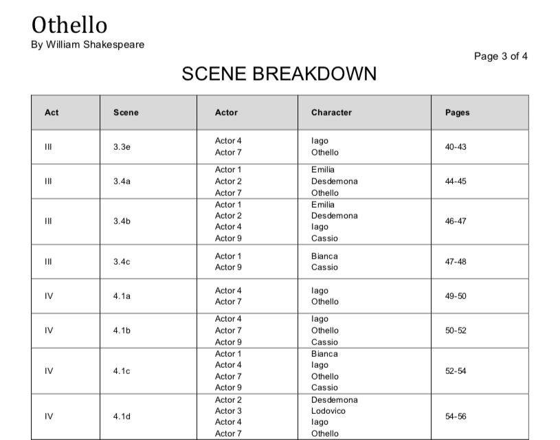 Stage Management Scene Breakdown